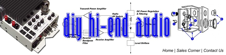 Image Result For Diy Loudspeaker Conea